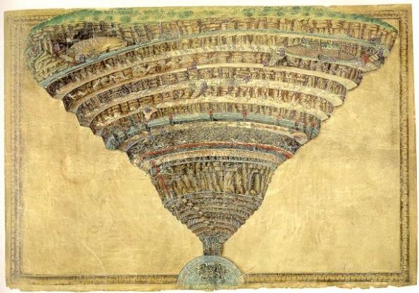 「地獄の見取り図」(1490年)サンドロ・ボッティチェッリ