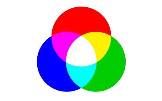 光の三原色(RGB)